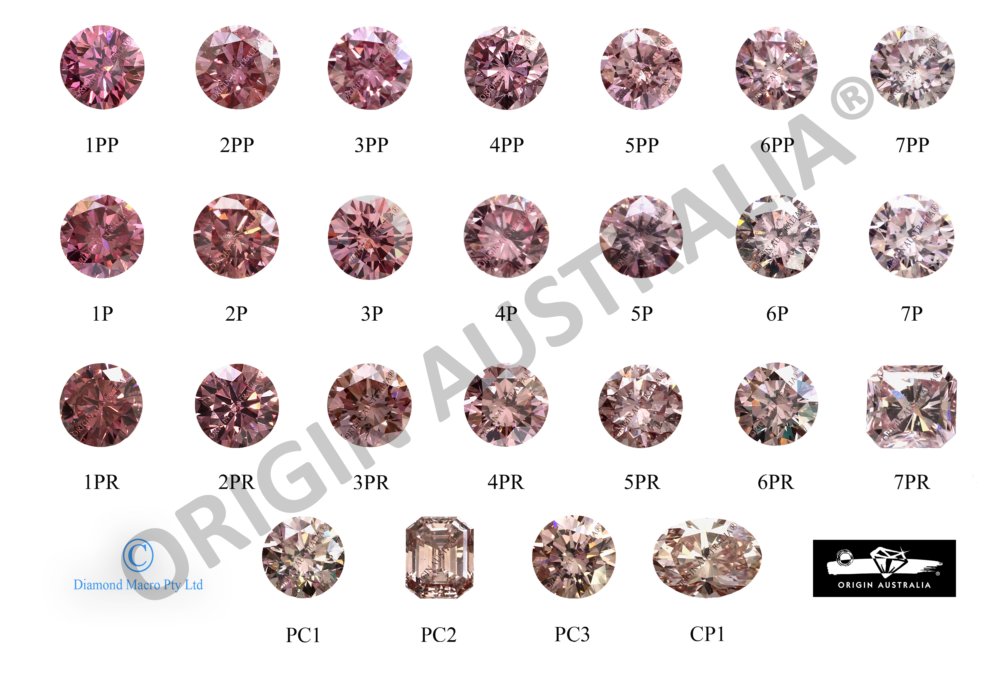 chart and colour trends swarovski pantone crystal diamond jewelry colours pin